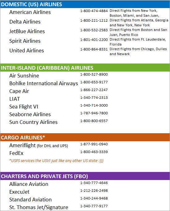 airlines fly to stt